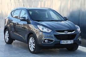 Hyundai IX 35 sidebars